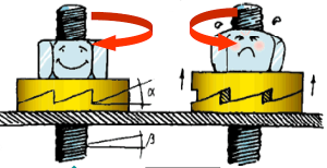Rondelles - Freinage au dévissage