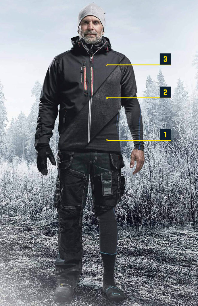 Le principe des 3 couches pour les vêtements pour l'hiver Blaklader